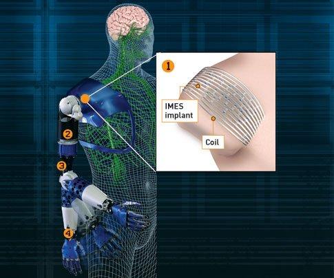Tecnologia, Noticias de Tecnologia, Ciencia y Tecnologia, Inventos, Nuevos Inventos