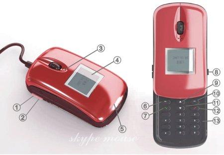 Skype Mouse Teléfono